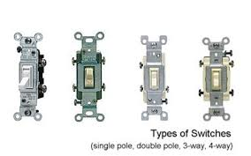2 lights one switch wiring diagram wirdig single pole light switch wiring diagram on wiring two pole lights