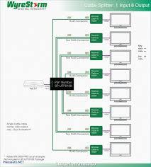 cat 5 wiring diagram for hdmi data diagram schematic cat 5 wiring diagram for hdmi wiring diagram cat 5 wiring diagram for hdmi