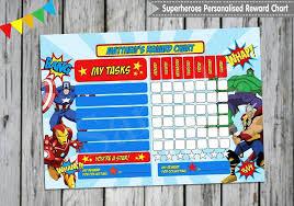 Avengers Potty Chart Details About The Avengers Personalised Reward Chart Hulk