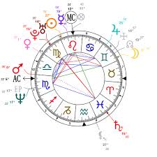 Astrology And Natal Chart Of Krs One Born On 1965 08 20