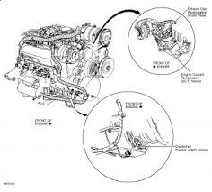 2000 gmc jimmy engine diagram wiring diagram for you • 2000 gmc engine diagram best secret wiring diagram u2022 rh resultadoloterias co 1999 gmc jimmy fuse