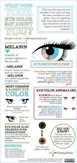 Eye Genetics Chart Fresh Dominant Eye Color Chart Michaelkorsph Me