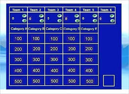 Jeopardy Review Game Template Powerpoint Chanceinc Co