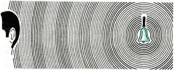 Лекция дополнительный материал Звуковые волны Ультразвук  Звук это упругие продольные волны частотой от 20 Гц до 20000 Гц вызывающие у человека слуховые ощущения