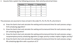 Solved 2 A Draw The Gantt Chart And Calculate The Waitin