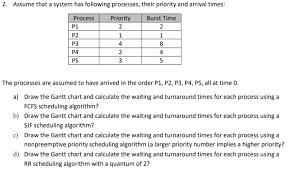Gantt Chart Fcfs Scheduling Algorithm Solved 2 A Draw The Gantt Chart And Calculate The Waitin