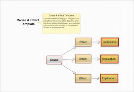 cause and effect outline cause and effect template for chainimage cause and effect outline cause and effect template for