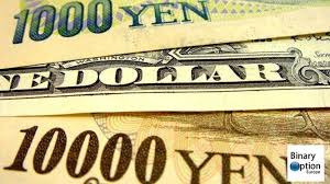 Chart Forex Dollar Yen Usd Jpy In Real Time Today For