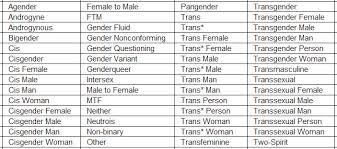 36 True Different Gender Chart