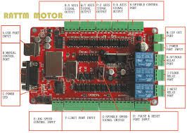 excellent usb port 4 axis usb cnc usbcnc breakout board interface jpg