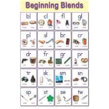 Beginning Blends Educational Laminated Chart