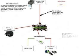 directv whole home dvr setup wiring diagram wiring diagram directv genie wiring diagram at Wiring For Directv Whole House Dvr Diagram