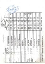 Товарищество собственников жилья Волна Администрация Санкт  Отчет выполнении доходов и расходов 2