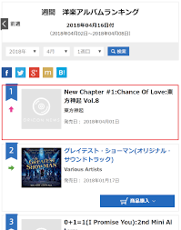 Oricon Chart 2018 Info Vid 180415 Tvxqs New Chapter 1 The Chance Of Love