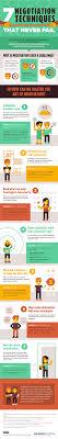 negotiation techniques that never fail infographic daily 7 negotiation techniques that never fail