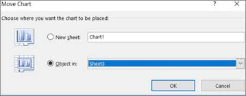 Move Or Resize A Chart Excel