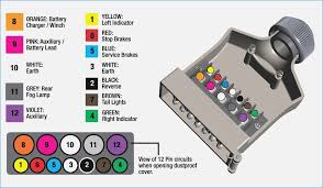 13 pin to 7 pin trailer adapter dogboi info  12 pin caravan plug wiring diagram preclinical 13 to 7 pin plug adapter