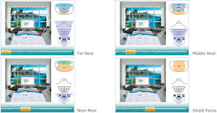 Progressive Lens Comparison Chart Compu Vision Cv 5000pro Eye Care Topcon