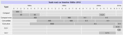 saab fan wiring diagram schematics and wiring diagrams 1991 saab 9000 radiator cooling fan wiring diagram