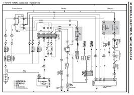 skoda octavia wiring diagram pdf skoda auto wiring diagram schematic man tga electrical wiring diagrams pdf on skoda octavia wiring diagram pdf