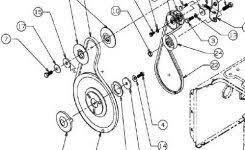 sharp carousel microwave parts. mtd yard machine riding mower parts diagram \u2013 all image wiring for sharp carousel microwave x