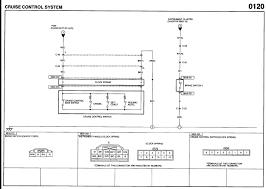 2003 mazda 6 keyless wiring diagrams auto electrical wiring diagram \u2022 1994 Mazda B3000 Fuse Box Diagram mazda 6 wiring diagram manual wiring info u2022 rh cardsbox co mazda 6 cylinder diagram 2006 mazda 6 fuse box diagram