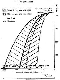 Mg midget fuse box diagram mg midget fuse box diagram at ww1 freeautoresponder
