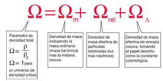 Resultado de imagen de Constante cosmológica