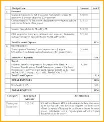 Year To Date Profit And Loss Statement Template Year To Date Profit And Loss Statement Template
