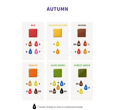 Color Right Food Coloring Chart Wilton