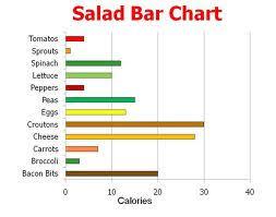 How To Describe A Chart Describe A Bar Chart Hugh Fox Iii