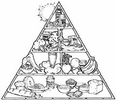 Small Picture Food Pyramid Coloring Pages food groups Pinterest Food