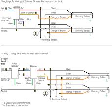 lutron ayf 103p 277 wh ariadni 277v Dual Lite Emergency Ballast Wiring Diagram Fluorescent Ballast Wiring