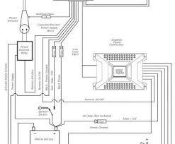 plug electrical wiring professional 220 plug wiring diagram hd dump plug electrical wiring best spark plug wiring diagram chevy reference plug wire diagram example