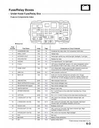 honda civic fuse box diagram 2003 main qimg snapshoot splendid 5