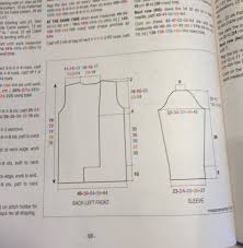 Convert Picture To Knitting Chart The Sewing Lawyer The Sewing Knitting Lawyers Methodology