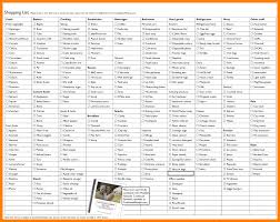 Shopping Spreadsheet 10 Grocery Shopping List Spreadsheet Management On Call