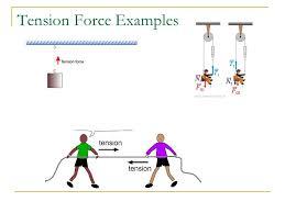 tension force examples. 8 tension force examples e