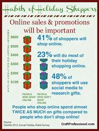 Christmas Crafts Sell Online Shoppingthe World Largest Christmas Christmas Crafts Online