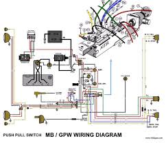 mb jeep wiring schematic wiring diagram source mb jeep wiring schematic trusted wiring diagram jeep electrical schematics mb jeep wiring schematic