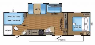 bunkhouse fifth wheel rv