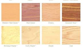 Types of woods for furniture Walnut Woods For Furniture Cool Idea Wood For Furniture Interior Design Ideas Types Of Woods Woodworking And Woods For Furniture 7stanesinfo Woods Furniture Clarkesville Ga Woods Furniture Granbury Texas