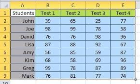 Order Of Blood Draw Chart 2014 How To Make A Simple Graph Or Chart In Excel