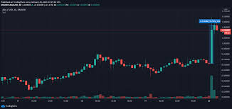 Cardano surges past $1 for the 1st time since January 2018 - AMBCrypto