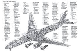 boeing 747 wiring diagram manual images master craft replacement wiring diagram likewise bad boy buggy wiring diagram moreover aircraft