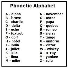 The phonetic alphabet can serve many useful purposes in communication, education and linguistics. James Bond 1952 64 Pa Twitter 19 Jan 53 Midnight Call From The Chief Of Staff Our Managing Director Wants To See Me At Nine In The Morning A Clue A For Apple