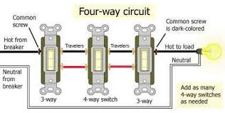 way electrical switch wiring diagram image wiring diagrams for 3 and 4 way switches the wiring diagram on 4 way electrical switch