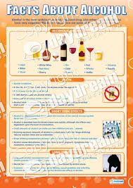 Uk Chart Facts Facts About Alcohol Poster