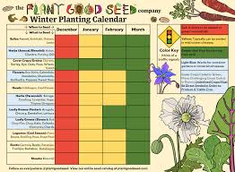 Seasonal Crop Planting Calendars The Plant Good Seed Company