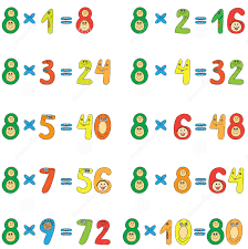 table chart for kids. 8 Times Table Chart For Kids A